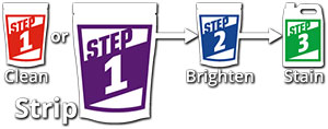 RAD STRIP STEPS